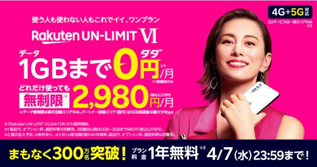 楽天モバイル、「Rakuten UN-LIMIT プラン料金1年無料キャンペーン」の受付を4月7日に終了