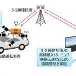 なぜ次世代移動通信5Gが必要なのか?2020年の暮らしはどう変わる?